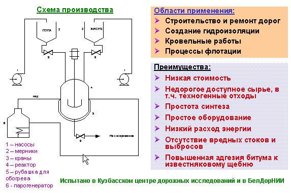 Наглядная схема подключения тройного выключателя.
