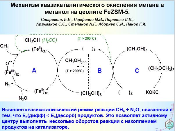 химия под знаком сигма исследования инновации технологии