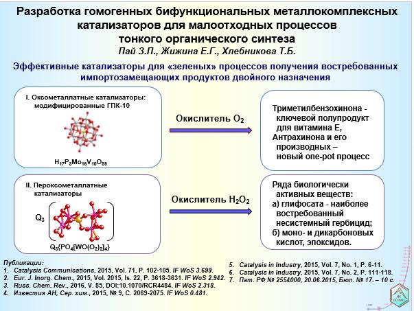 химия под знаком сигма 2015